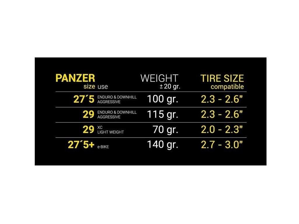 PANZER XC/LIGHT WEIGHT- 29' /1ks + 125ml tmel